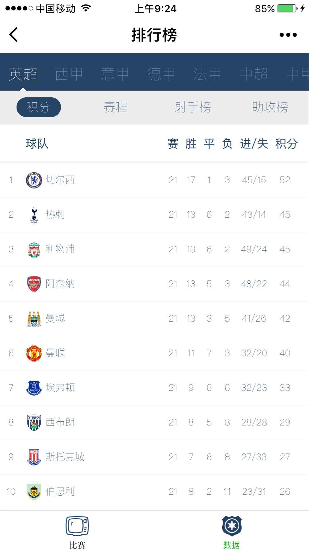 足球赛程积分排行榜微信小程序